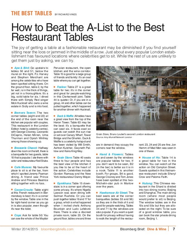How to Beat the A-List to the Best Restaurant Tables are in demand: they occupy the corners near the window. ■■ Hand  Flow...