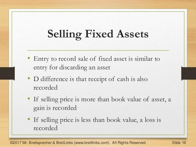 Accounting Fixed Intangible Assets