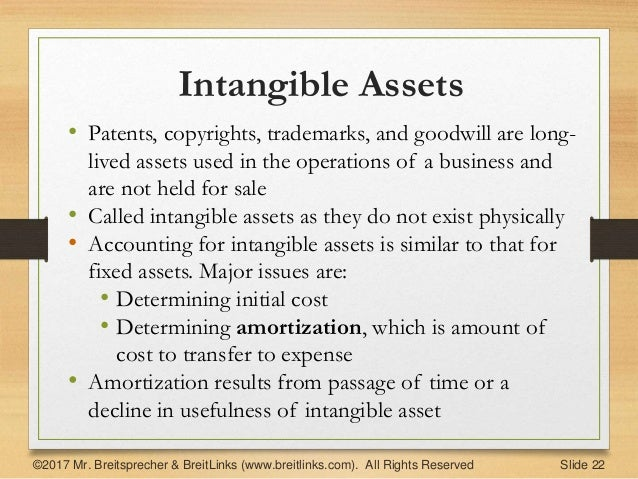 accounting of intangible assets Some examples of intangible assets include copyrights, patents, goodwill, trade names, trademarks, mail lists, etc these assets will be reported at cost (or lower) on the balance sheet after property, plant and equipment trade names and trademarks that were developed by a company (as opposed to.