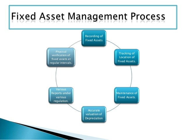 what are the advantages of using a computerized accounting system over a manual system In a manual system receipts and you would think that with these advantages computerized accounting would the problem of poor design stems from an over.