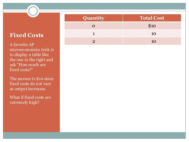 Fixed cost for Table 6 fixed costs