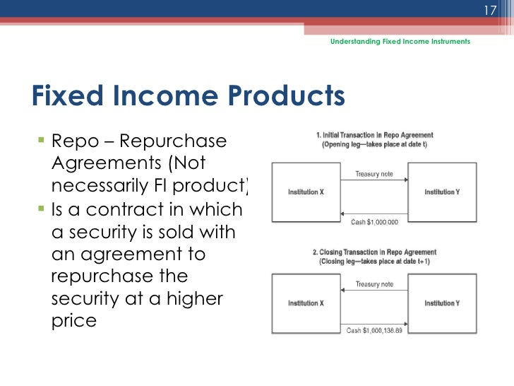 Zero Coupon Bonds All About Fixed Income...