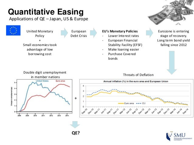 quantitative easing Add this topic to your myft digest for news straight to your inbox.
