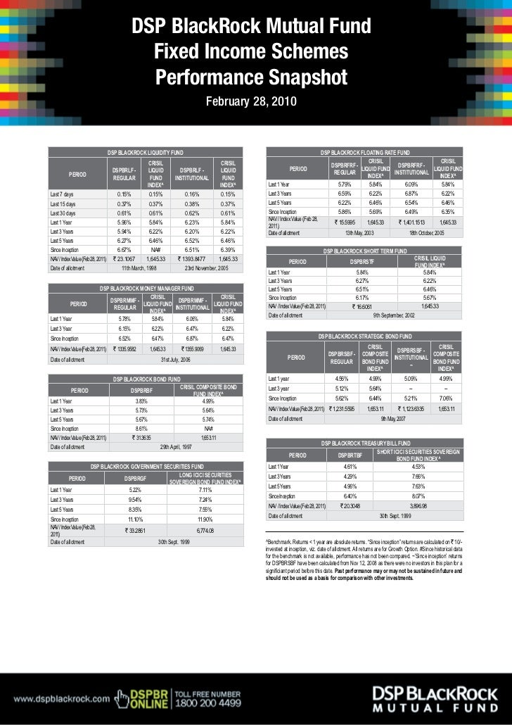 DSP BlackRock Mutual Fund                                                 Fixed Income Schemes                            ...