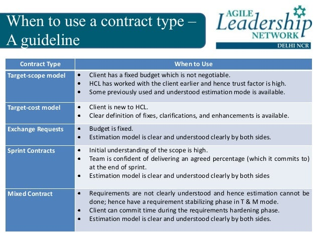 Fixed price contracts in agile aln delhi ncr meetup 2 for Fixed price construction contract