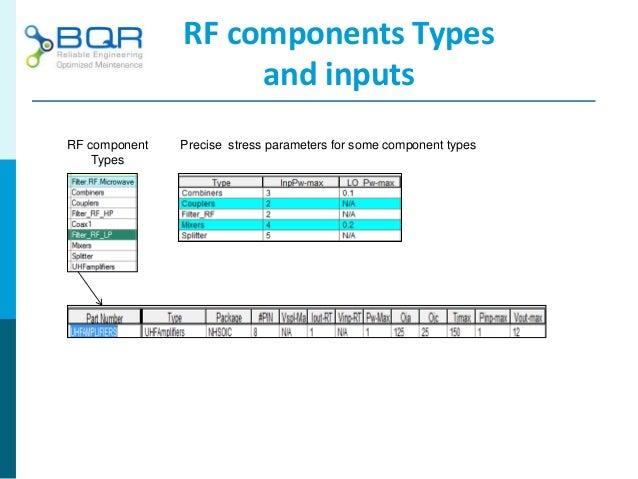 FiXtress Rf Circuits Calculations Slide 2