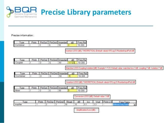 FiXtress Rf Circuits Calculations Slide 3
