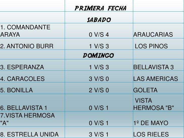PRIMERA FECHA                        SABADO 1. COMANDANTE ARAYA                  0 V/S 4      ARAUCARIAS 2. ANTONIO BURR  ...
