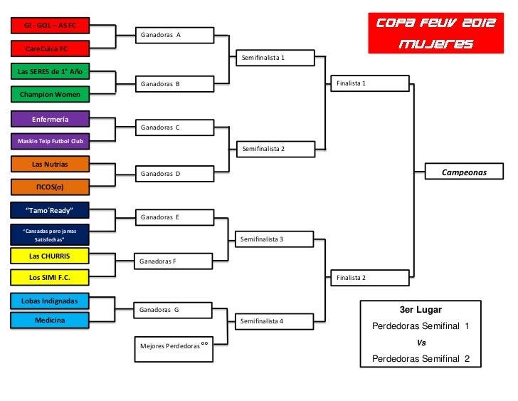 GI - GOL – AS FC                          Ganadoras A  CareCuica FC                                                 Semifi...