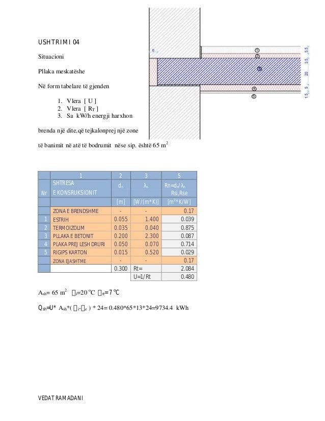 VEDAT RAMADANI USHTRIMI 04 Situacioni Pllaka meskatëshe Në form tabelare të gjenden 1. Vlera [ U ] 2. Vlera [ RT ] 3. Sa k...
