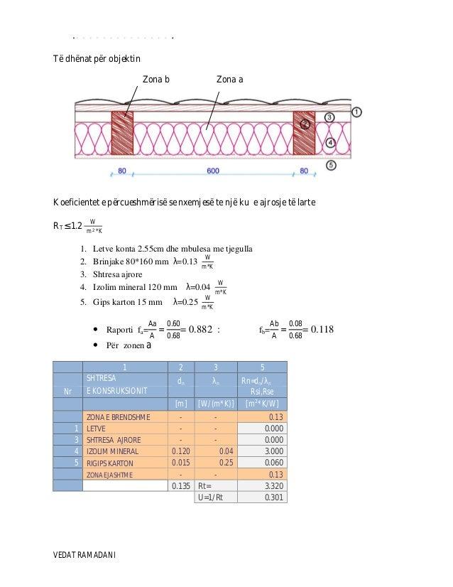 VEDAT RAMADANI Të dhënat për objektin Zona b Zona a Koeficientet e përcueshmërisë se nxemjesë te një ku e ajrosje të larte...