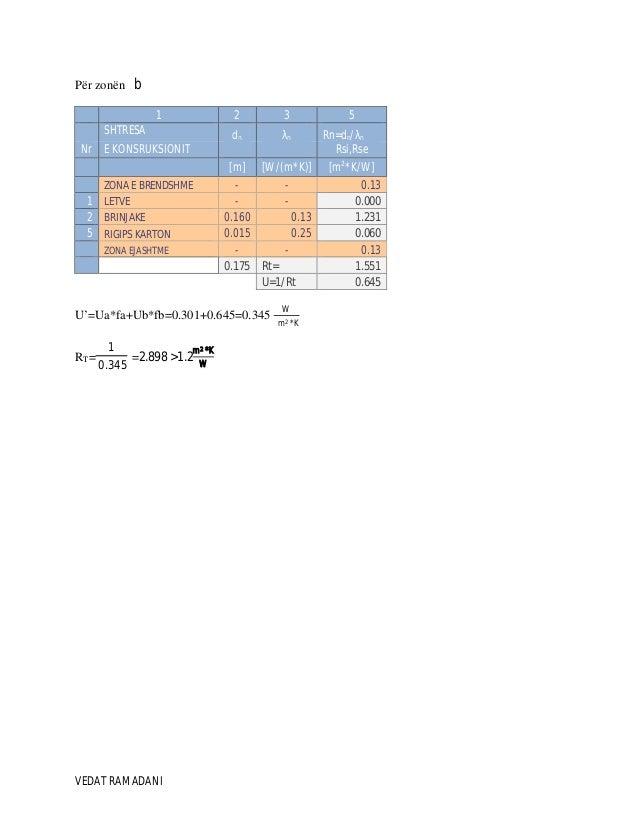 VEDAT RAMADANI Për zonën b 1 2 3 5 SHTRESA dn λn Rn=dn/λn Nr E KONSRUKSIONIT Rsi,Rse [m] [W/(m*K)] [m2 *K/W] ZONA E BRENDS...