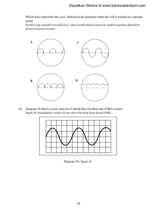 fizik kertas 1  2011