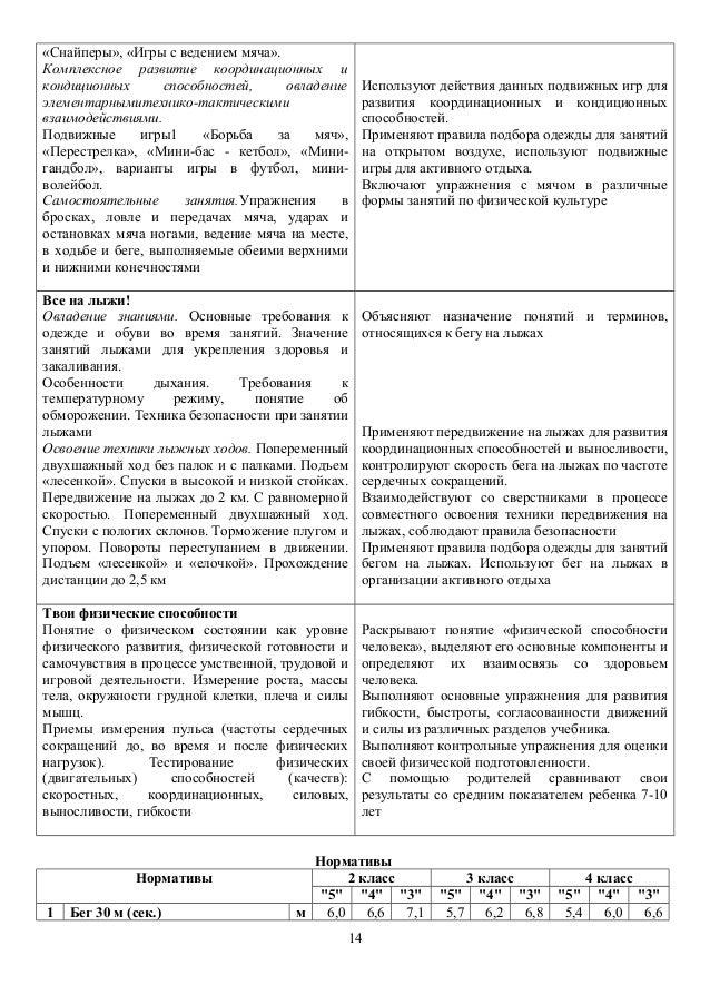 Календарно тематическое планирование 4 класс в.и лях а.а зданевич 102 ч