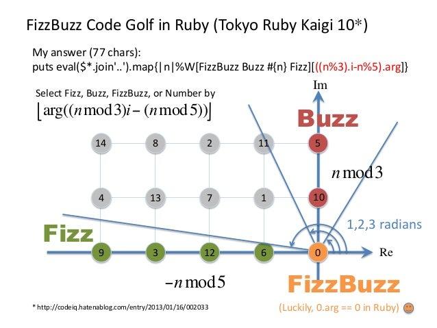 Fizzbuzz in Complex Plane Slide 2