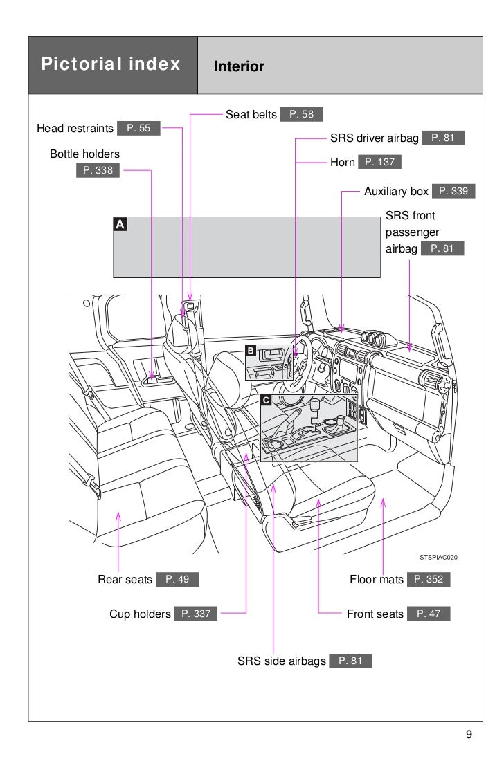 Side Mirror Toyota Tacoma Fuse Box Diagram Books Of Wiring 2006 Ford E Auto R Ccmanual Power