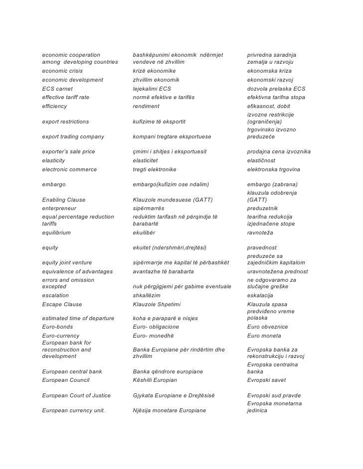 Fjalori Ekonomik