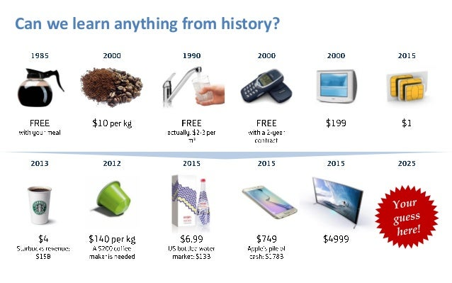 ³ Can we learn anything from history?