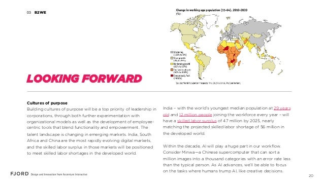 20 Cultures of purpose Building cultures of purpose will be a top priority of leadership in corporations, through both fur...