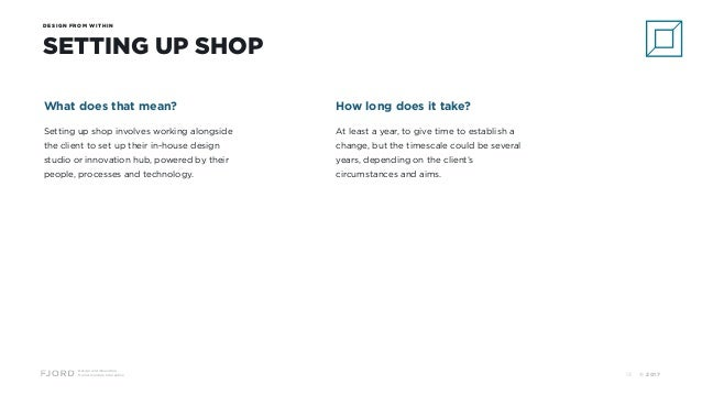 Design and Innovation from Accenture Interactive DESIGN FROM WITHIN SETTING UP SHOP What does that mean? Setting up shop i...