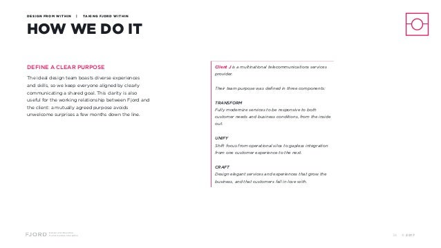Design and Innovation from Accenture Interactive HOW WE DO IT DESIGN FROM WITHIN | TAKING FJORD WITHIN DEFINE A CLEAR PURP...