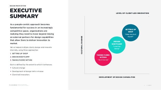 Design and Innovation from Accenture Interactive EXECUTIVE SUMMARY DESIGN FROM WITHIN As a people-centric approach becomes...