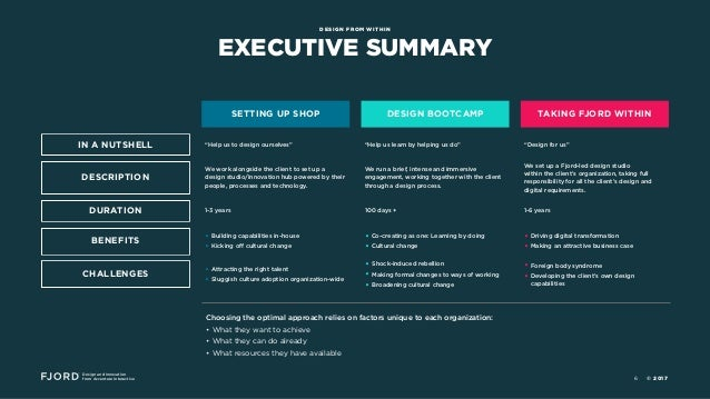 EXECUTIVE SUMMARY Design and Innovation from Accenture Interactive DESIGN FROM WITHIN SETTING UP SHOP DESIGN BOOTCAMP TAKI...