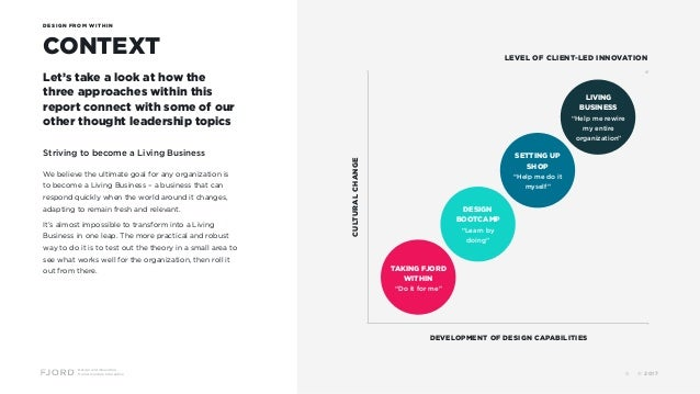 Design and Innovation from Accenture Interactive CONTEXT DESIGN FROM WITHIN Let's take a look at how the three approaches ...