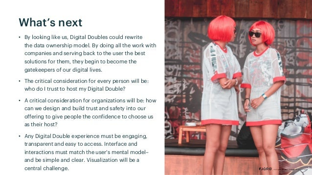 Think… Say… Do… FjordSuggests What category of interactions could be opened up by Digital Doubles? Shape your strategy wit...