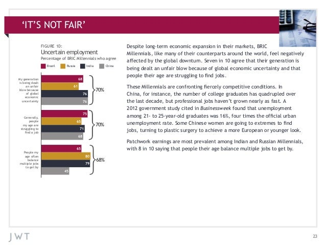 'IT'S NOT FAIR' FIGURE 1D:  Uncertain employment Percentage of BRIC Millennials who agree Brazil  Russia  China  68  My ge...