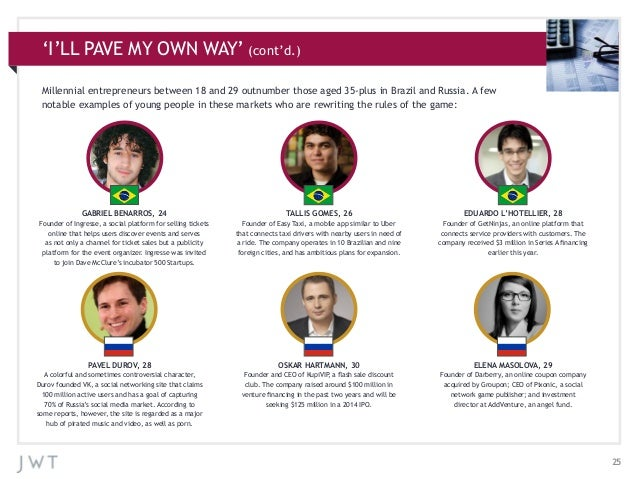 'I'LL PAVE MY OWN WAY' (cont'd.) Millennial entrepreneurs between 18 and 29 outnumber those aged 35-plus in Brazil and Rus...