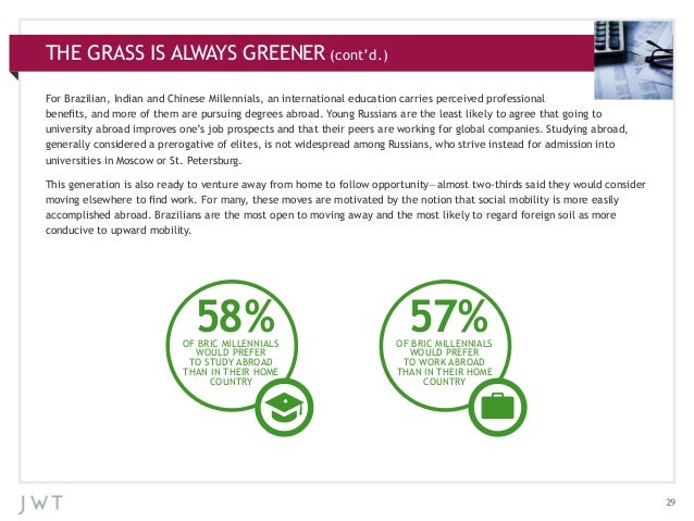 THE GRASS IS ALWAYS GREENER (cont'd.) For Brazilian, Indian and Chinese Millennials, an international education carries pe...