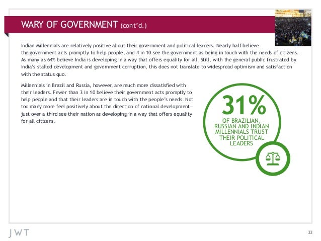 WARY OF GOVERNMENT (cont'd.) Indian Millennials are relatively positive about their government and political leaders. Near...