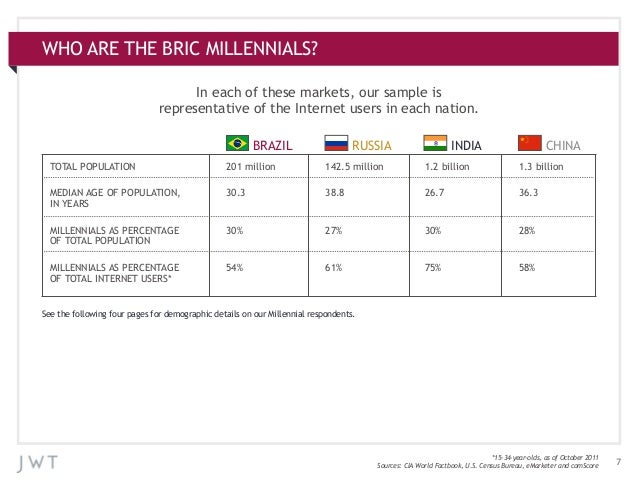 WHO ARE THE BRIC MILLENNIALS? In each of these markets, our sample is representative of the Internet users in each nation....