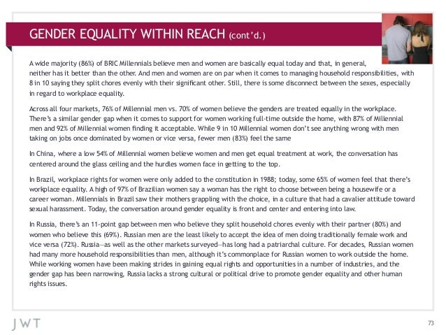 GENDER EQUALITY WITHIN REACH (cont'd.) A wide majority (86%) of BRIC Millennials believe men and women are basically equal...