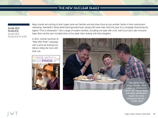 an analysis of the neonuclear family a unit of homosexual couples with children