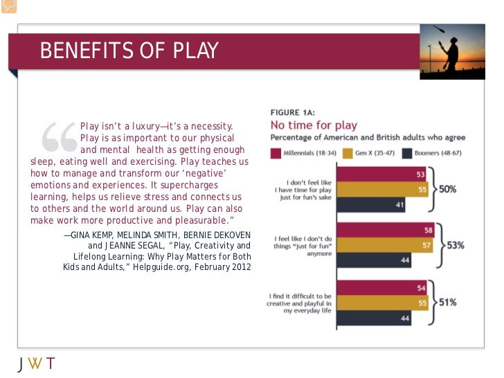 BENEFITS OF PLAY            Play isn't a luxury—it's a necessity.            Play is as important to our physical         ...