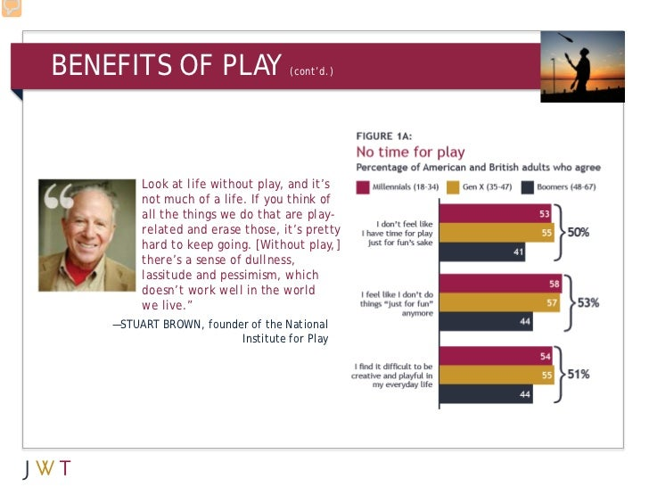 BENEFITS OF PLAY                    (cont'd.)         Look at life without play, and it's         not much of a life. If y...