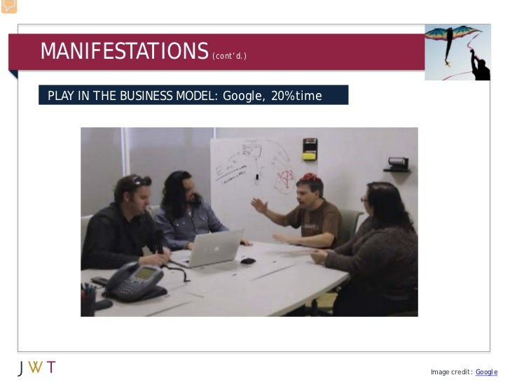 MANIFESTATIONS            (cont'd.)PLAY IN THE BUSINESS MODEL: Google, 20% time                                           ...