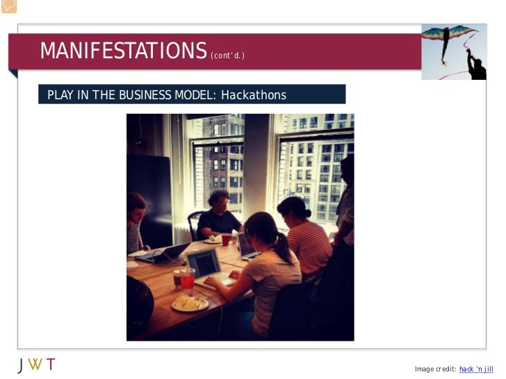 MANIFESTATIONS            (cont'd.)PLAY IN THE BUSINESS MODEL: Hackathons                                         Image cr...