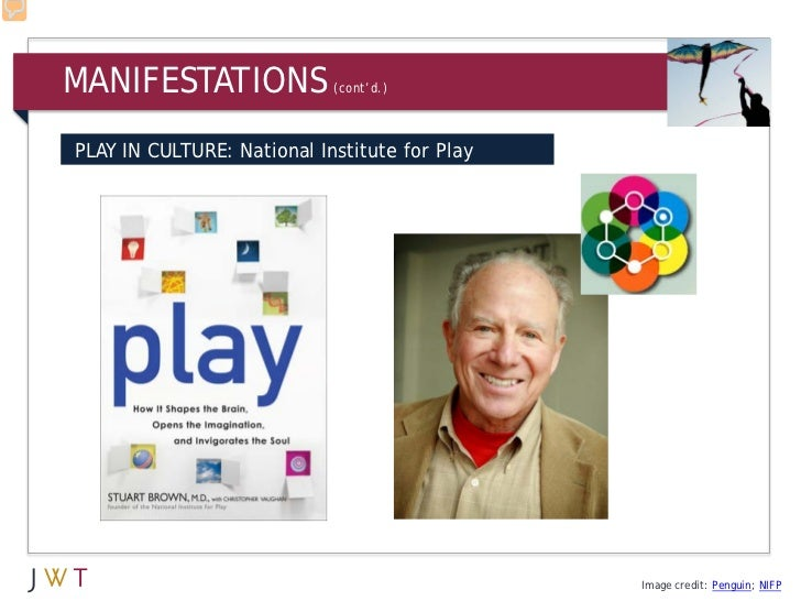 MANIFESTATIONS              (cont'd.)PLAY IN CULTURE: National Institute for Play                                         ...