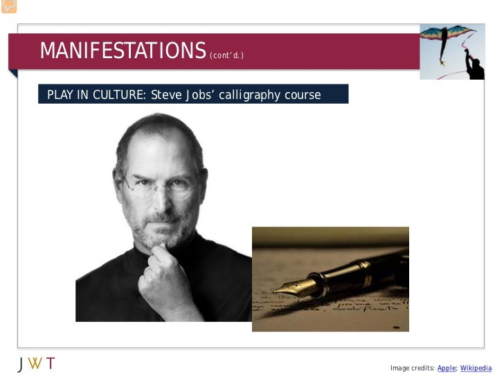 MANIFESTATIONS             (cont'd.)PLAY IN CULTURE: Steve Jobs' calligraphy course                                       ...