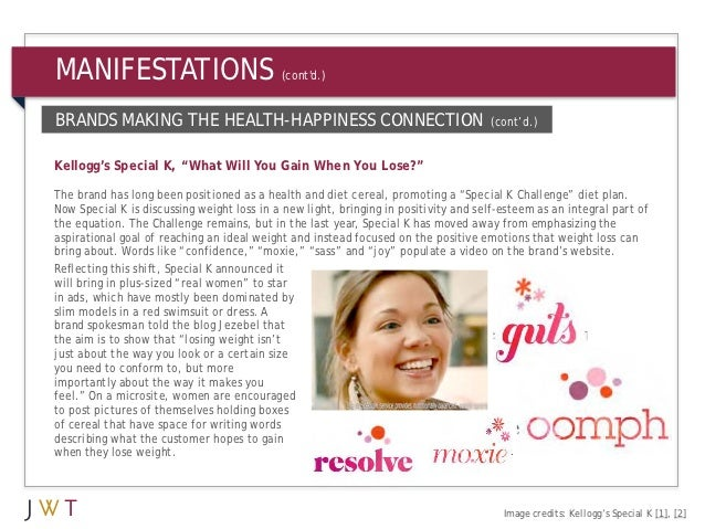 MANIFESTATIONS                              (contd.)BRANDS MAKING THE HEALTH-HAPPINESS CONNECTION                         ...