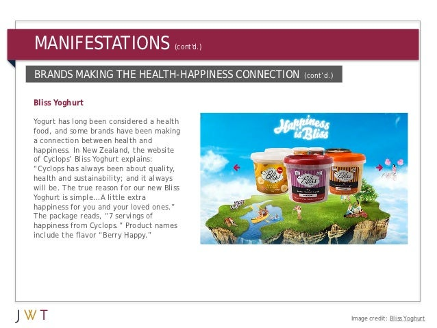 MANIFESTATIONS                          (contd.)BRANDS MAKING THE HEALTH-HAPPINESS CONNECTION       (cont'd.)Bliss Yoghurt...