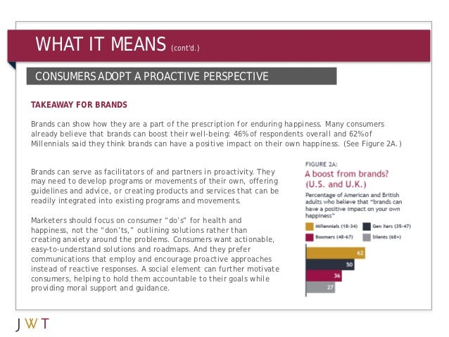 WHAT IT MEANS                         (contd.) CONSUMERS ADOPT A PROACTIVE PERSPECTIVETAKEAWAY FOR BRANDSBrands can show h...