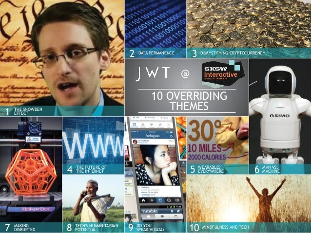 THE SNOWDEN EFFECT1	    DATA PERMANENCE 2	    3	    THE FUTURE OF THE INTERNET4	    WEARABLES EVERYWHERE5	    MAN VS. MACH...