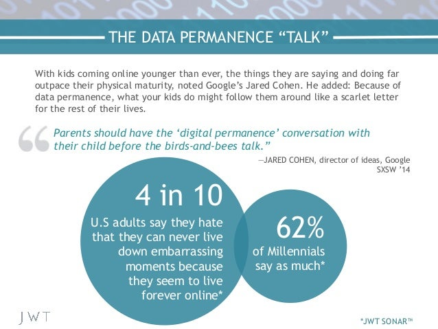 """THE DATA PERMANENCE """"TALK"""" Parents should have the 'digital permanence' conversation with their child before the birds-and..."""