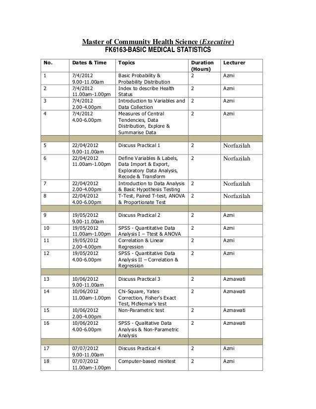 Studyguide Basic Stats 2013 Slide 3