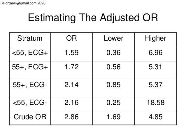 © drtamil@gmail.com 2020 Estimating The Adjusted OR Stratum OR Lower Higher <55, ECG+ 1.59 0.36 6.96 55+, ECG+ 1.72 0.56 5...