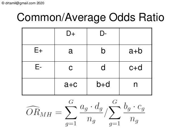 © drtamil@gmail.com 2020 Common/Average Odds Ratio D+ D- E+ a b a+b E- c d c+d a+c b+d n